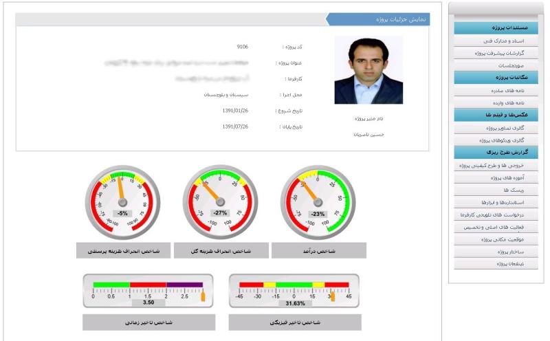مدیریت پروژه سازمانی EPM 1